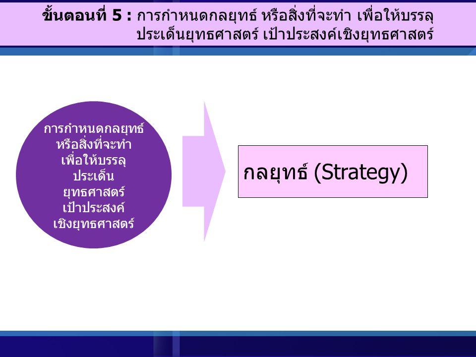 กลยุทธ์ (Strategy) ขั้นตอนที่ 5 : การกำหนดกลยุทธ์ หรือสิ่งที่จะทำ เพื่อให้บรรลุ ประเด็นยุทธศาสตร์ เป้าประสงค์เชิงยุทธศาสตร์ การกำหนดกลยุทธ์ หรือสิ่งที่จะทำ เพื่อให้บรรลุ ประเด็น ยุทธศาสตร์ เป้าประสงค์ เชิงยุทธศาสตร์