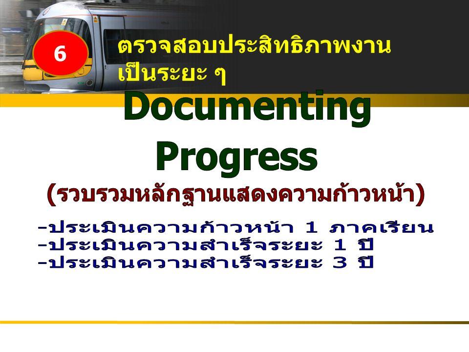 """ ทักษะ ICT ของนักบริหาร/ครู/บุคลากรทางการศึกษา  ระบบฐานข้อมูล Website เว็บไซต์ 2 ภาษา พัฒนาระบบ ICT เพื่อเสริม ประสิทธิภาพงาน """"ด้อยทักษะ ICT เสียโอก"""