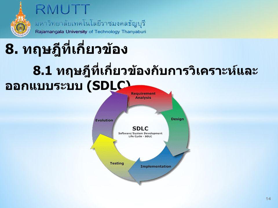 8. ทฤษฎีที่เกี่ยวข้อง 8.1 ทฤษฎีที่เกี่ยวข้องกับการวิเคราะห์และ ออกแบบระบบ ( SDLC ) 14