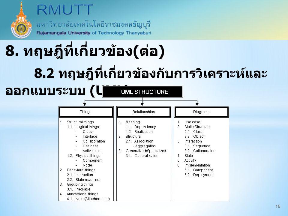 8. ทฤษฎีที่เกี่ยวข้อง ( ต่อ ) 8.2 ทฤษฎีที่เกี่ยวข้องกับการวิเคราะห์และ ออกแบบระบบ ( UML ) 15