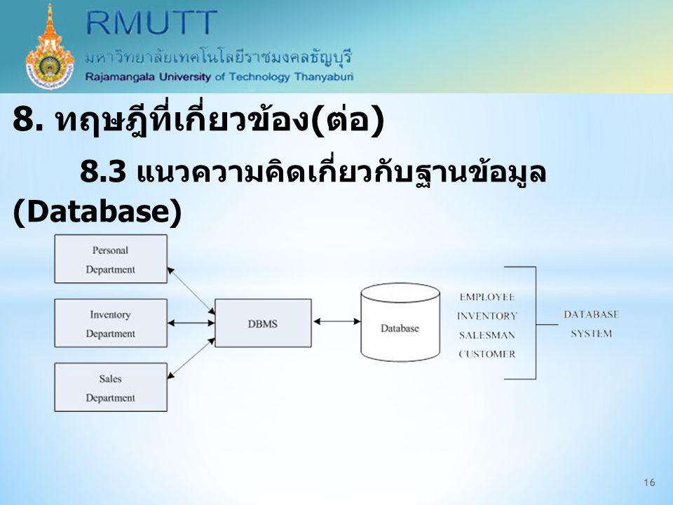 8. ทฤษฎีที่เกี่ยวข้อง ( ต่อ ) 8.3 แนวความคิดเกี่ยวกับฐานข้อมูล ( Database) 16