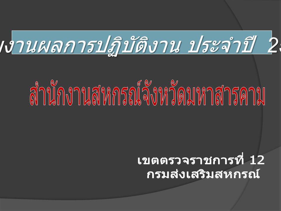 รายงานผลการปฏิบัติงาน ประจำปี 2554