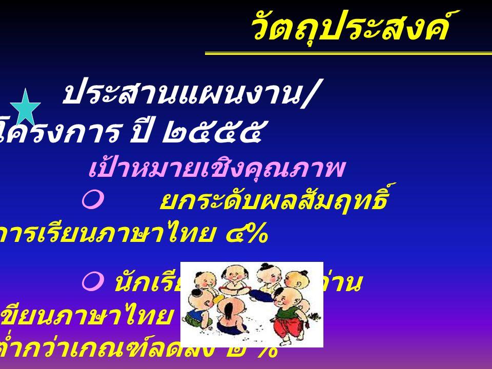 ประสานแผนงาน / โครงการ ปี ๒๕๕๕ เป้าหมายเชิงคุณภาพ  ยกระดับผลสัมฤทธิ์ การเรียนภาษาไทย ๔ %  นักเรียนชั้น ป.