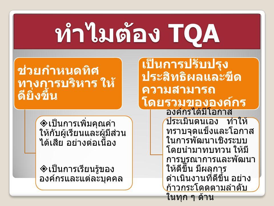 ทำไมต้อง TQA