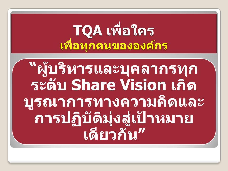TQA เพื่อใคร เพื่อทุกคนขององค์กร