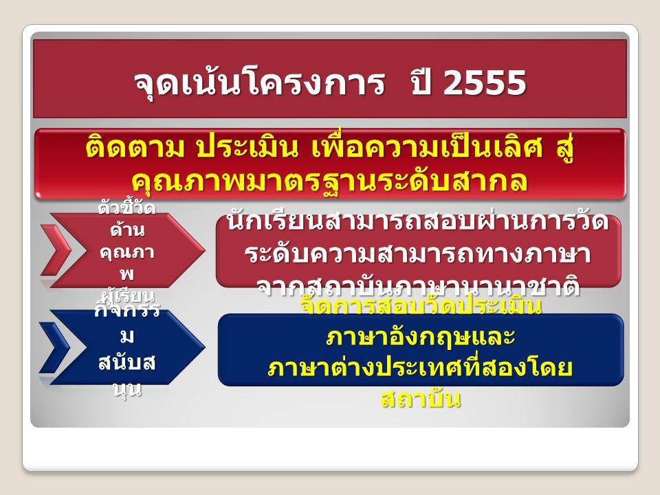 จุดเน้นโครงการ ปี 2555