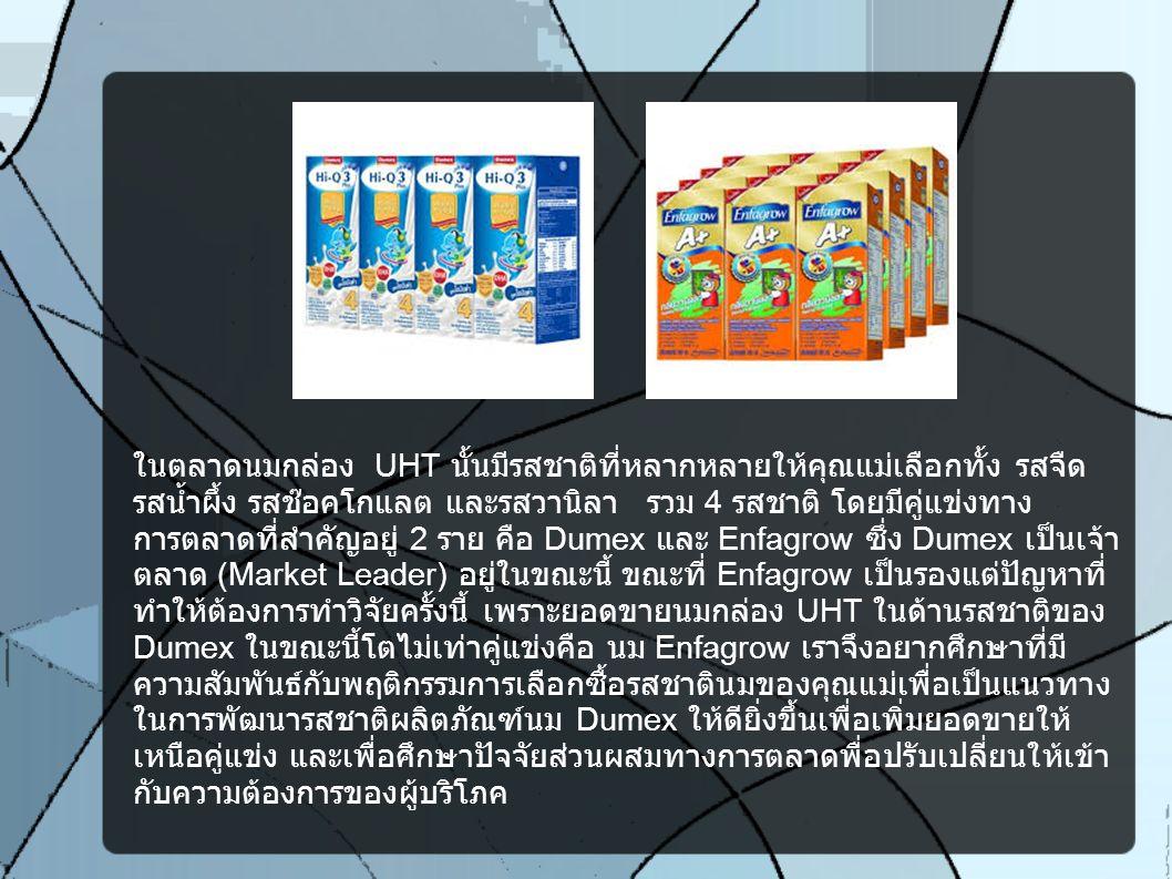 ในตลาดนมกล่อง UHT นั้นมีรสชาติที่หลากหลายให้คุณแม่เลือกทั้ง รสจืด รสน้ำผึ้ง รสช๊อคโกแลต และรสวานิลา รวม 4 รสชาติ โดยมีคู่แข่งทาง การตลาดที่สำคัญอยู่ 2 ราย คือ Dumex และ Enfagrow ซึ่ง Dumex เป็นเจ้า ตลาด (Market Leader) อยู่ในขณะนี้ ขณะที่ Enfagrow เป็นรองแต่ปัญหาที่ ทำให้ต้องการทำวิจัยครั้งนี้ เพราะยอดขายนมกล่อง UHT ในด้านรสชาติของ Dumex ในขณะนี้โตไม่เท่าคู่แข่งคือ นม Enfagrow เราจึงอยากศึกษาที่มี ความสัมพันธ์กับพฤติกรรมการเลือกซื้อรสชาตินมของคุณแม่เพื่อเป็นแนวทาง ในการพัฒนารสชาติผลิตภัณฑ์นม Dumex ให้ดียิ่งขึ้นเพื่อเพิ่มยอดขายให้ เหนือคู่แข่ง และเพื่อศึกษาปัจจัยส่วนผสมทางการตลาดพื่อปรับเปลี่ยนให้เข้า กับความต้องการของผู้บริโภค