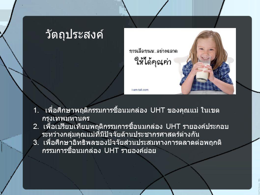 วัตถุประสงค์ 1. เพื่อศึกษาพฤติกรรมการซื้อนมกล่อง UHT ของคุณแม่ ในเขต กรุงเทพมหานคร 2. เพื่อเปรียบเทียบพฤติกรรมการซื้อนมกล่อง UHT รายองค์ประกอบ ระหว่าง