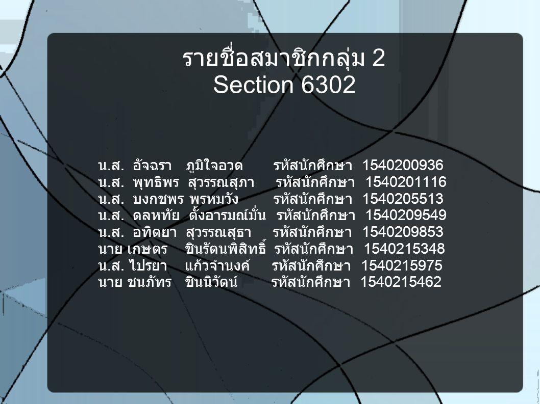 รายชื่อสมาชิกกลุ่ม 2 Section 6302 น. ส. อัจฉรา ภูมิใจอวด รหัสนักศึกษา 1540200936 น.