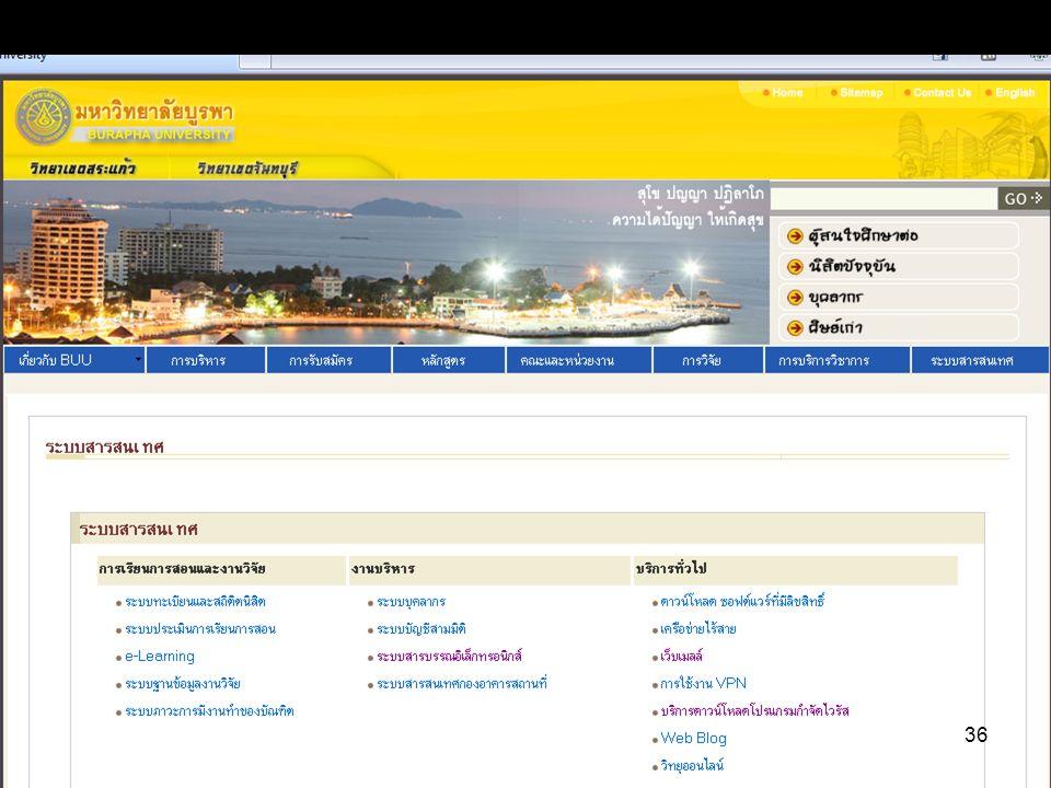 36 ภาพรวม … ระบบสารสนเทศสำหรับของมหาวิทยาลัยบูรพา