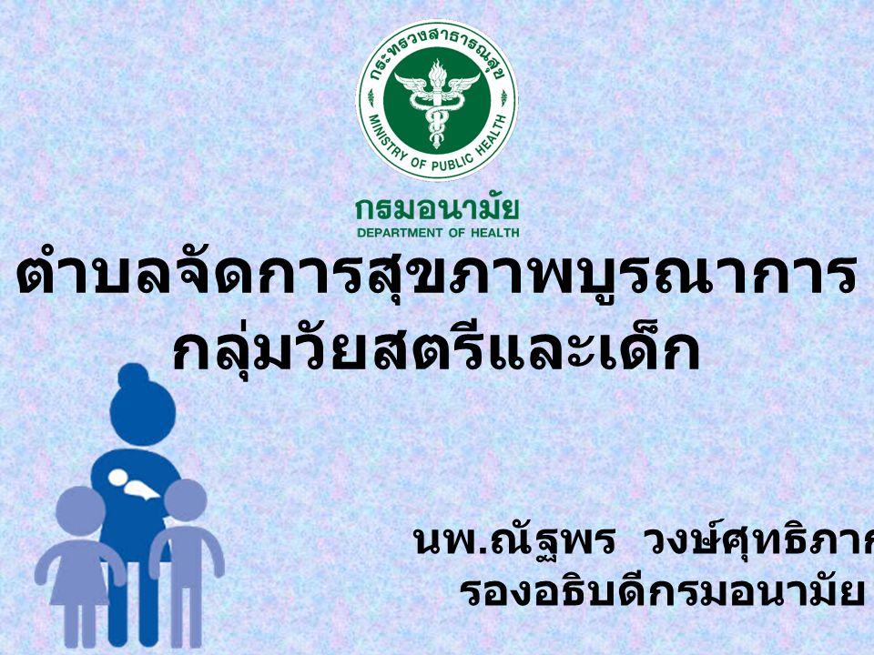 ตำบลจัดการสุขภาพบูรณาการ กลุ่มวัยสตรีและเด็ก นพ.ณัฐพร วงษ์ศุทธิภากร รองอธิบดีกรมอนามัย