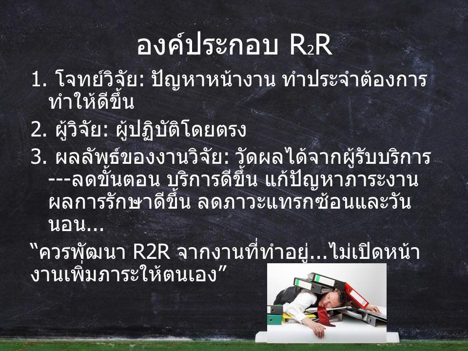 องค์ประกอบ R 2 R 1. โจทย์วิจัย: ปัญหาหน้างาน ทำประจำต้องการ ทำให้ดีขึ้น 2.