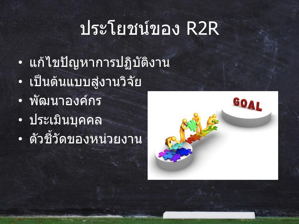 ประโยชน์ของ R2R แก้ไขปัญหาการปฏิบัติงาน เป็นต้นแบบสู่งานวิจัย พัฒนาองค์กร ประเมินบุคคล ตัวชี้วัดของหน่วยงาน
