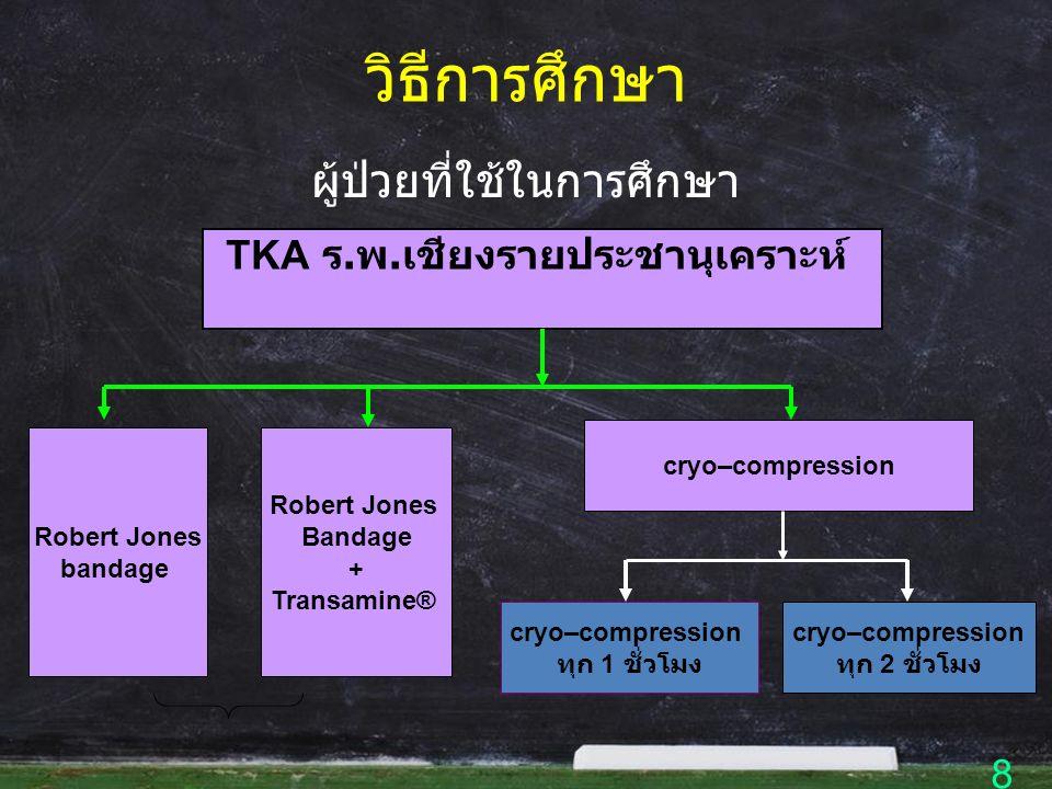 วิธีการศึกษา ผู้ป่วยที่ใช้ในการศึกษา TKA ร. พ.