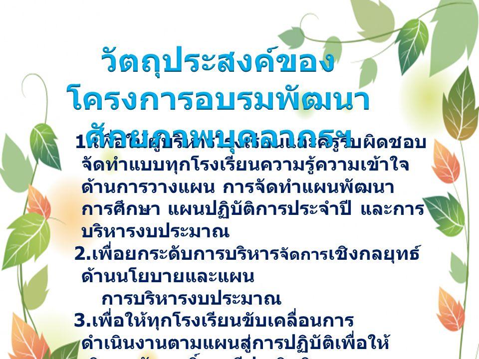การทำงานเป็นทีมพฤติกรรมใน การทำงาน ของคนไทย 1.ทำคนเดียวเก่ง ทำเป็นทีมแย่ 2.