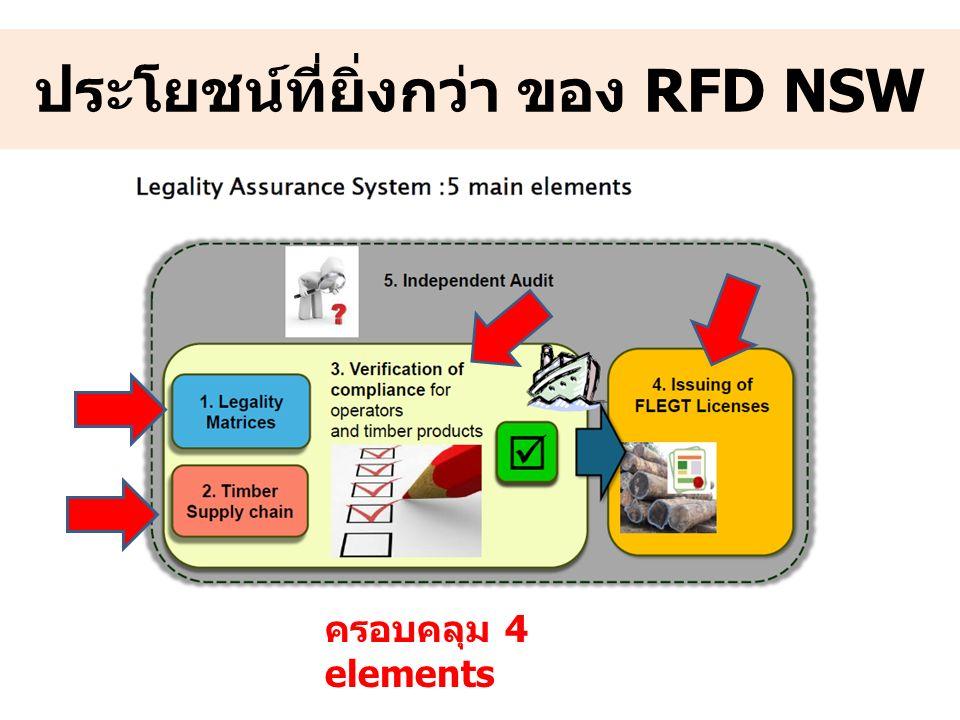 ประโยชน์ที่ยิ่งกว่า ของ RFD NSW ครอบคลุม 4 elements