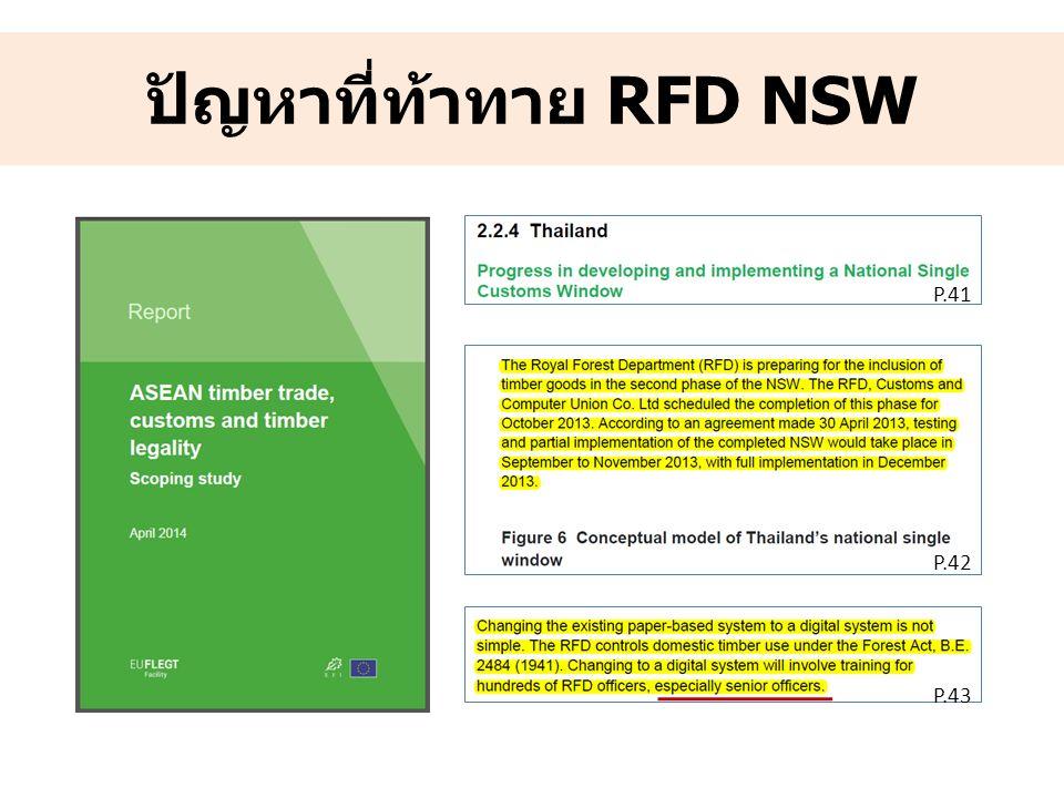 ปัญหาที่ท้าทาย RFD NSW P.41 P.42 P.43
