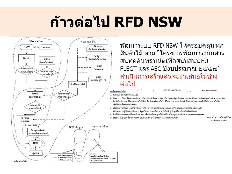 ก้าวต่อไป RFD NSW พัฒนาระบบ RFD NSW ให้ครอบคลุม ทุก สินค้าไม้ ตาม โครงการพัฒนาระบบสาร สนทศอินทราเน็ตเพื่อสนับสนุน EU- FLEGT และ AEC ปีงบประมาณ ๒๕๕๗ ดำเนินการเสร็จแล้ว จะนำเสนอในช่วง ต่อไป