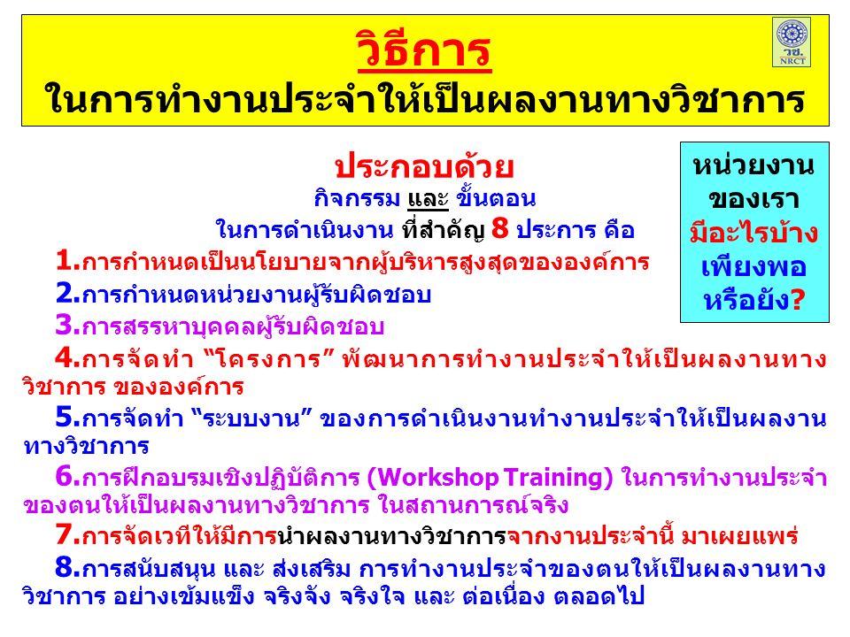 ประกอบด้วย กิจกรรม และ ขั้นตอน ในการดำเนินงาน ที่สำคัญ 8 ประการ คือ 1.