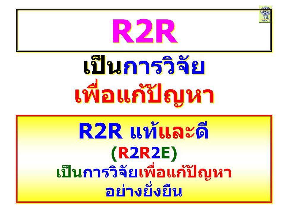 เป็นการวิจัย เพื่อแก้ปัญหา เป็นการวิจัย เพื่อแก้ปัญหา R2R R2R แท้และดี (R2R2E) เป็นการวิจัยเพื่อแก้ปัญหา อย่างยั่งยืน R2R แท้และดี (R2R2E) เป็นการวิจัยเพื่อแก้ปัญหา อย่างยั่งยืน