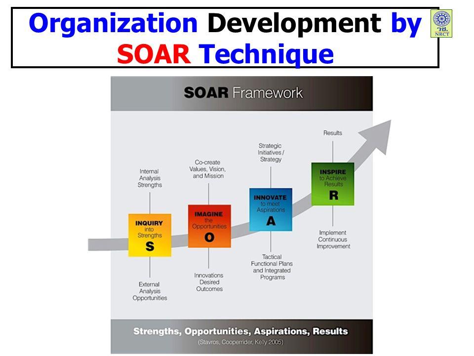 Organization Development by SOAR Technique