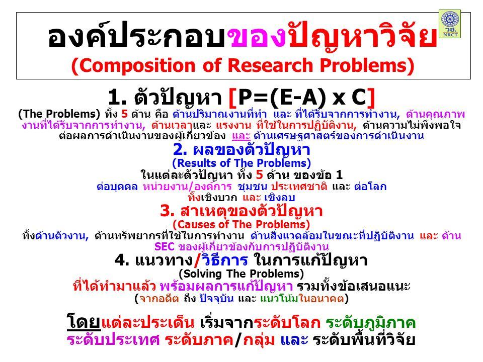 องค์ประกอบของปัญหาวิจัย (Composition of Research Problems) 1.