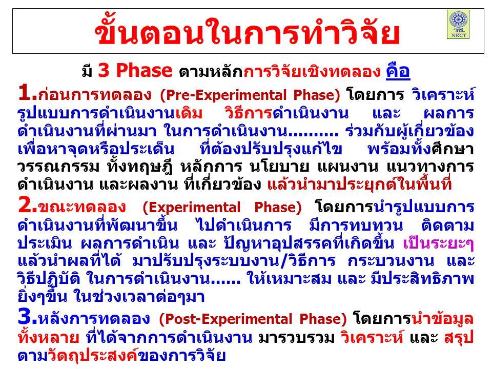 ขั้นตอนในการทำวิจัย มี 3 Phase ตามหลักการวิจัยเชิงทดลอง คือ 1.