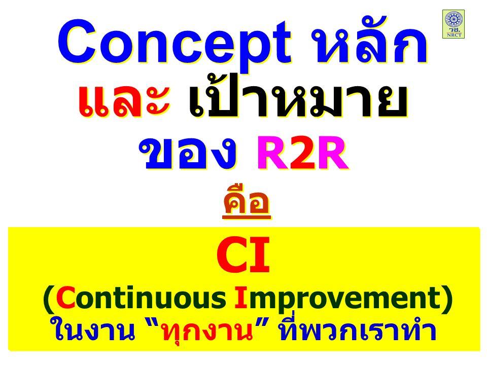 Concept หลัก และ เป้าหมาย ของ R2R Concept หลัก และ เป้าหมาย ของ R2R CI (Continuous Improvement) ในงาน ทุกงาน ที่พวกเราทำ CI (Continuous Improvement) ในงาน ทุกงาน ที่พวกเราทำ คือ