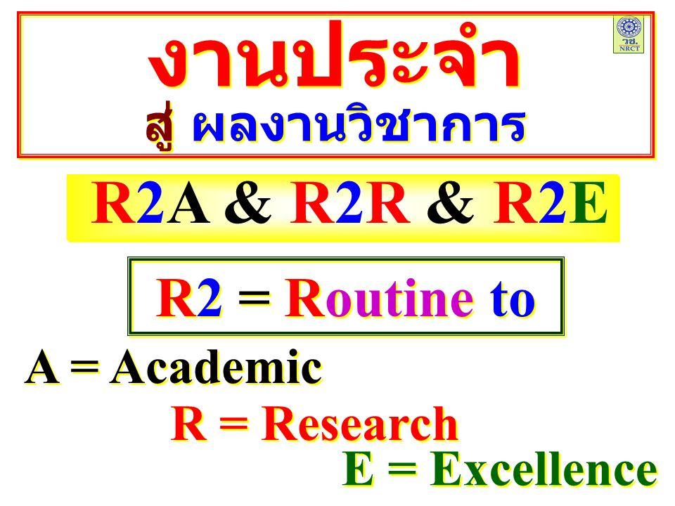 งานประจำ สู่ ผลงานวิชาการ งานประจำ สู่ ผลงานวิชาการ A = Academic R = Research R2 = Routine to R2A & R2R & R2E E = Excellence