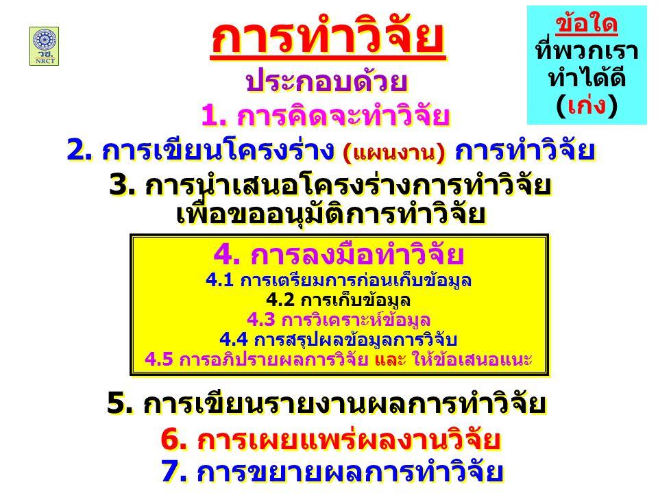 การทำวิจัย ประกอบด้วย 1. การคิดจะทำวิจัย 2. การเขียนโครงร่าง ( แผนงาน ) การทำวิจัย 4.