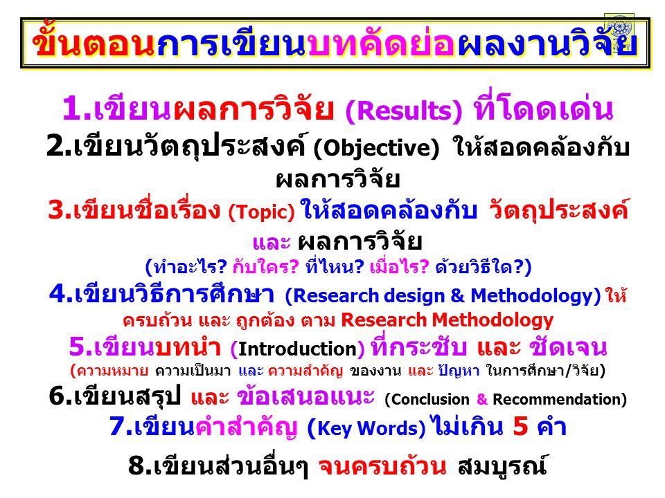 ขั้นตอนการเขียนบทคัดย่อผลงานวิจัย 1.เขียนผลการวิจัย (Results) ที่โดดเด่น 2.เขียนวัตถุประสงค์ (Objective) ให้สอดคล้องกับ ผลการวิจัย 3.เขียนชื่อเรื่อง (Topic) ให้สอดคล้องกับ วัตถุประสงค์ และ ผลการวิจัย (ทำอะไร.