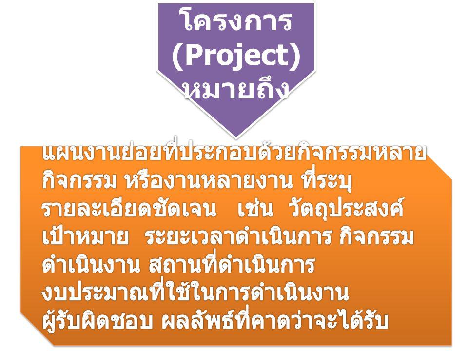 โครงการ ( Project) หมายถึง โครงการ ( Project) หมายถึง