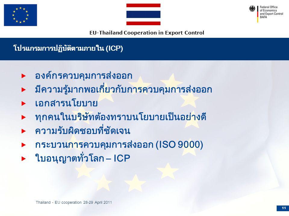 EU-Thailand Cooperation in Export Control โปรแกรมการปฏิบัติตามภายใน (ICP)  องค์กรควบคุมการส่งออก  มีความรู้มากพอเกี่ยวกับการควบคุมการส่งออก  เอกสารนโยบาย  ทุกคนในบริษัทต้องทราบนโยบายเป็นอย่างดี  ความรับผิดชอบที่ชัดเจน  กระบวนการควบคุมการส่งออก (ISO 9000)  ใบอนุญาตทั่วโลก – ICP Thailand - EU cooperation 28-29 April 2011 11