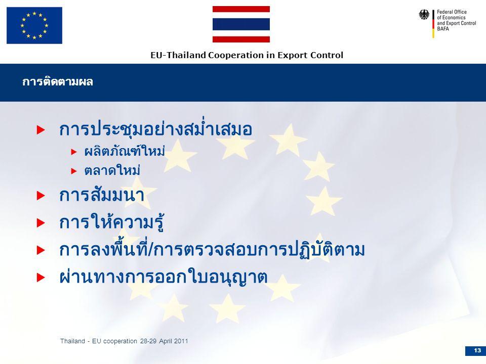 EU-Thailand Cooperation in Export Control การติดตามผล  การประชุมอย่างสม่ำเสมอ  ผลิตภัณฑ์ใหม่  ตลาดใหม่  การสัมมนา  การให้ความรู้  การลงพื้นที่/การตรวจสอบการปฏิบัติตาม  ผ่านทางการออกใบอนุญาต Thailand - EU cooperation 28-29 April 2011 13