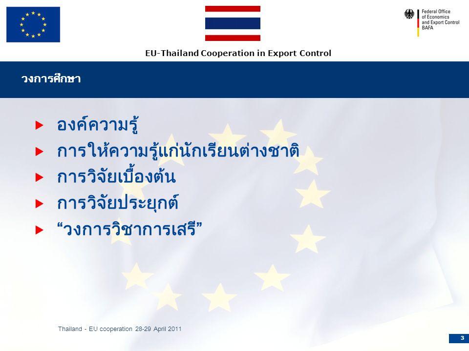 EU-Thailand Cooperation in Export Control วงการศึกษา  องค์ความรู้  การให้ความรู้แก่นักเรียนต่างชาติ  การวิจัยเบื้องต้น  การวิจัยประยุกต์  วงการวิชาการเสรี Thailand - EU cooperation 28-29 April 2011 3