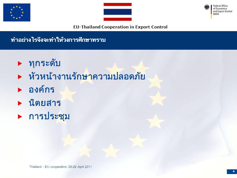 EU-Thailand Cooperation in Export Control ทำอย่างไรจึงจะทำให้วงการศึกษาทราบ  ทุกระดับ  หัวหน้างานรักษาความปลอดภัย  องค์กร  นิตยสาร  การประชุม Thailand - EU cooperation 28-29 April 2011 4
