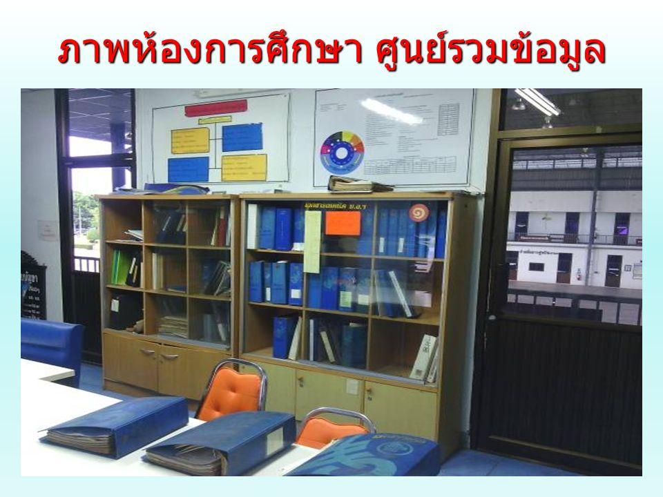 ภาพห้องการศึกษา ศูนย์รวมข้อมูล