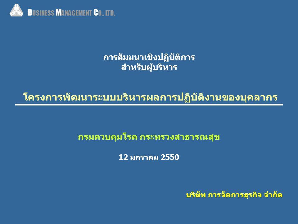 B USINESS M ANAGEMENT C O., LTD. B USINESS M ANAGEMENT C O., LTD. ตัวอย่าง : แผนงานประจำปี