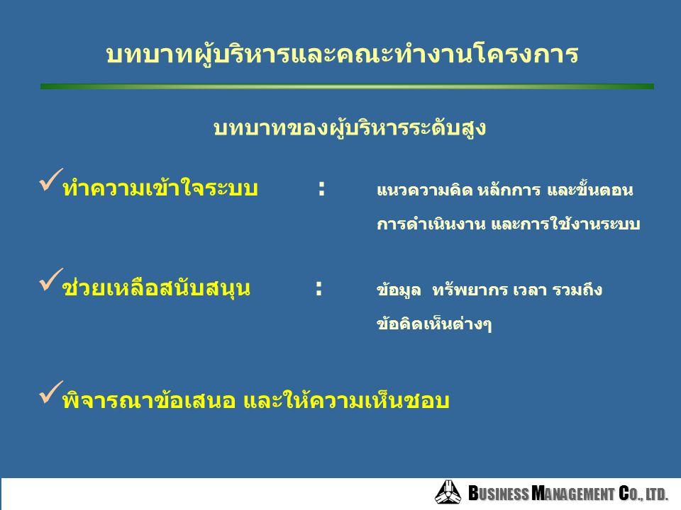 B USINESS M ANAGEMENT C O., LTD. B USINESS M ANAGEMENT C O., LTD. ผลที่จะได้รับ ผลการวิเคราะห์ภารกิจหลัก และผลลัพท์สำคัญของหน่วยงาน ตัวชี้วัดผลงานระดั