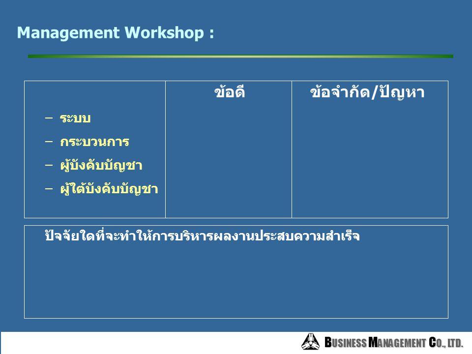B USINESS M ANAGEMENT C O., LTD. B USINESS M ANAGEMENT C O., LTD. Management Workshop : พิจารณาข้อดี ข้อจำกัด และปัญหาต่างๆในการบริหาร ผลงานปัจจุบันขอ