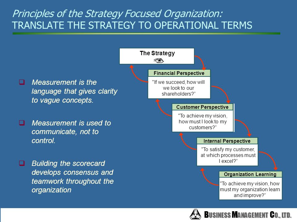 B USINESS M ANAGEMENT C O., LTD. B USINESS M ANAGEMENT C O., LTD. The Balanced Scorecard Links Vision and Strategy to Employees' Everyday Actions BALA