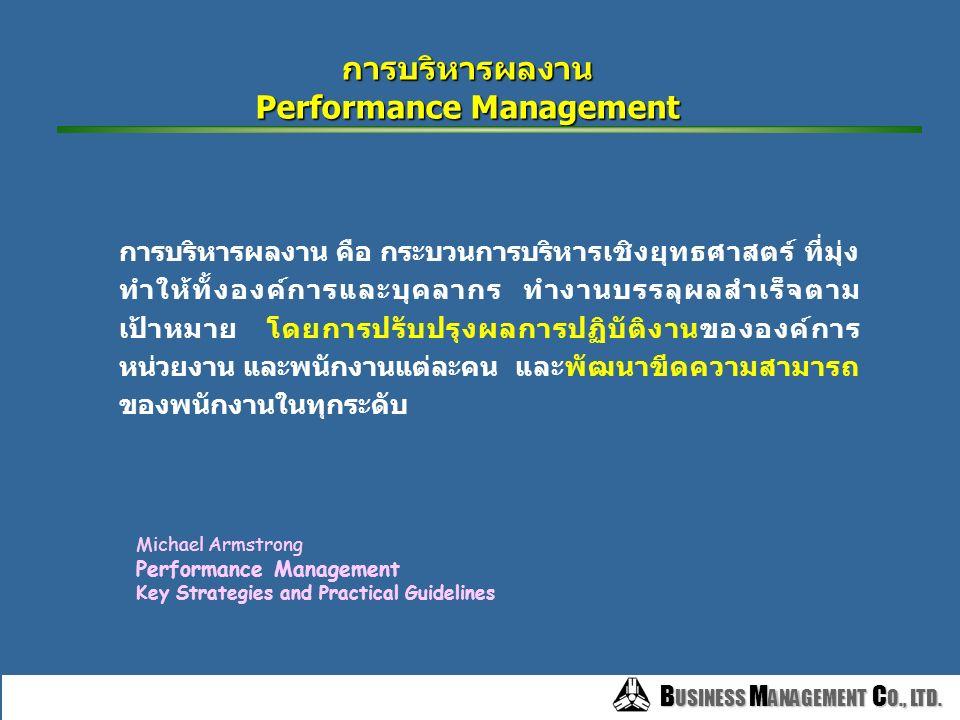 B USINESS M ANAGEMENT C O., LTD. B USINESS M ANAGEMENT C O., LTD. Corporate Scorecard & KPIs Customer  Customer Satisfaction Index Customer Satisfact