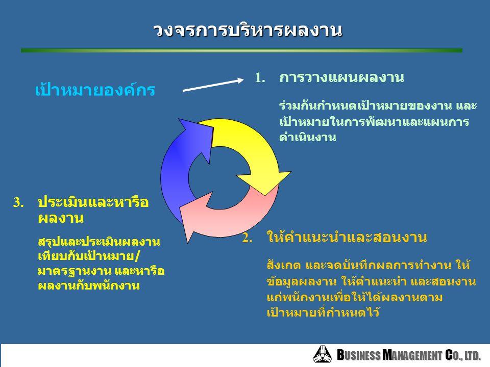 B USINESS M ANAGEMENT C O., LTD. B USINESS M ANAGEMENT C O., LTD. หลักการบริหารผลงาน การบริหาร ผลงาน ปรับปรุงอย่าง ต่อเนื่อง สม่ำเสมอ การมีส่วนร่วม ทั