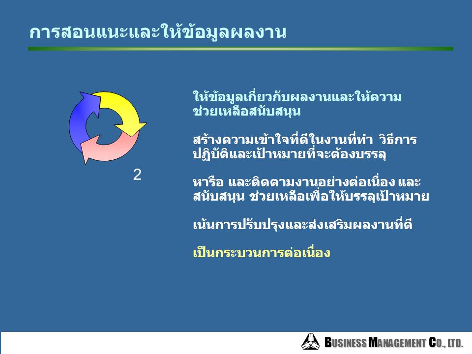 B USINESS M ANAGEMENT C O., LTD. B USINESS M ANAGEMENT C O., LTD. การวางแผนและกำหนดเป้าหมายผลงาน ถ่ายทอดเป้าหมายขององค์กรและหน่วยงาน สู่พนักงาน ระบุระ