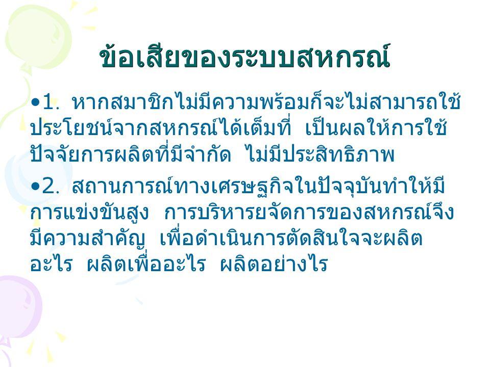 สมาชิกกลุ่ม 1.51531893 นางสาวปิยพร บัวงาม ( หัวหน้ากลุ่ม ) 2.