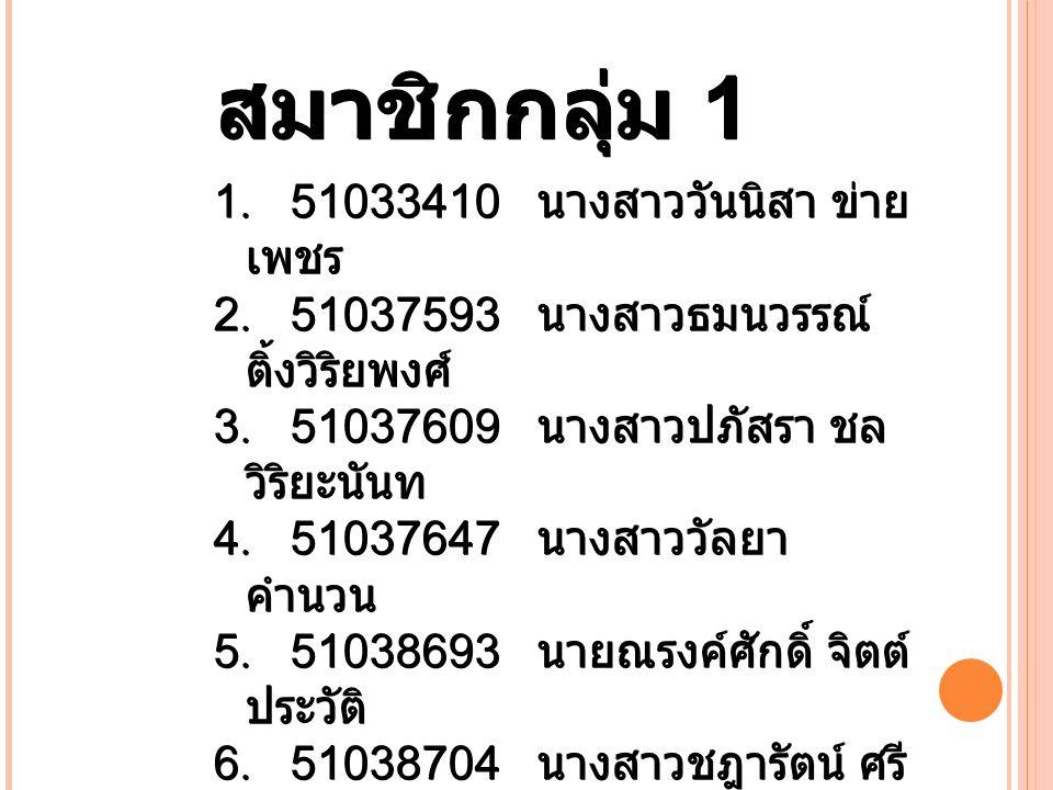 สมาชิกกลุ่ม 1 1. 51033410 นางสาววันนิสา ข่าย เพชร 2.