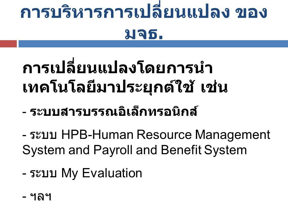 การบริหารการเปลี่ยนแปลง ของ มจธ. การเปลี่ยนแปลงโดยการนำ เทคโนโลยีมาประยุกต์ใช้ เช่น - ระบบสารบรรณอิเล็กทรอนิกส์ - ระบบ HPB-Human Resource Management S