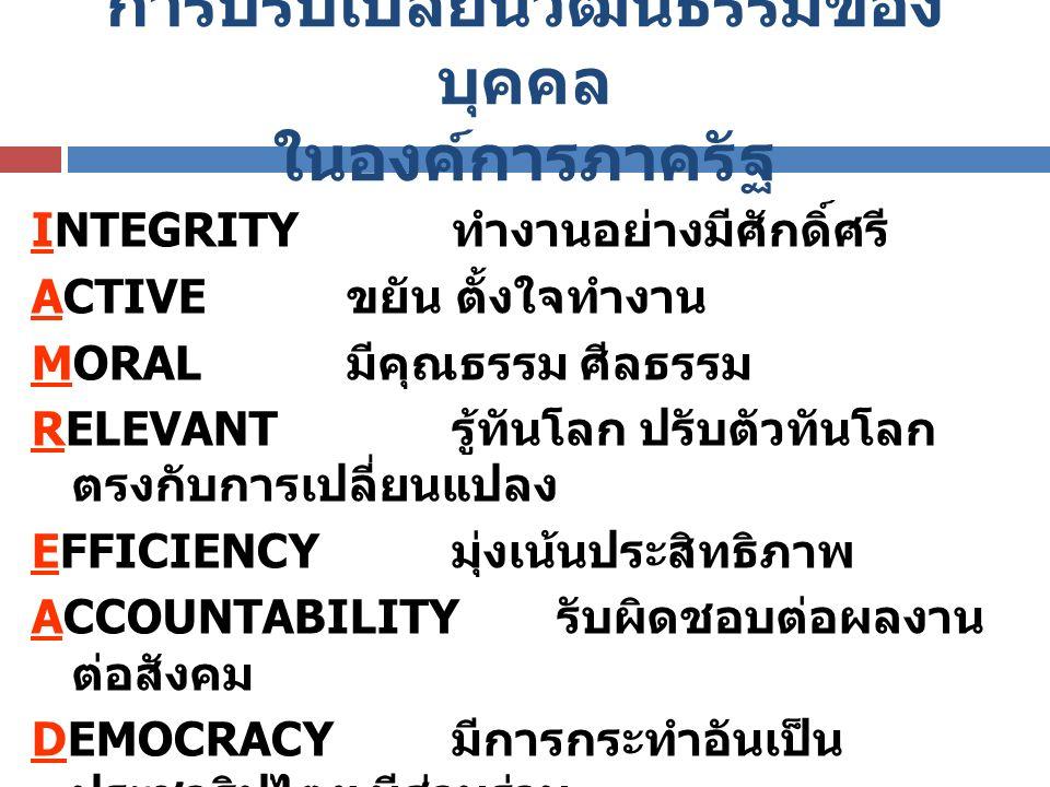 การปรับเปลี่ยนวัฒนธรรมของ บุคคล ในองค์การภาครัฐ INTEGRITY ทำงานอย่างมีศักดิ์ศรี ACTIVE ขยัน ตั้งใจทำงาน MORAL มีคุณธรรม ศีลธรรม RELEVANT รู้ทันโลก ปรั