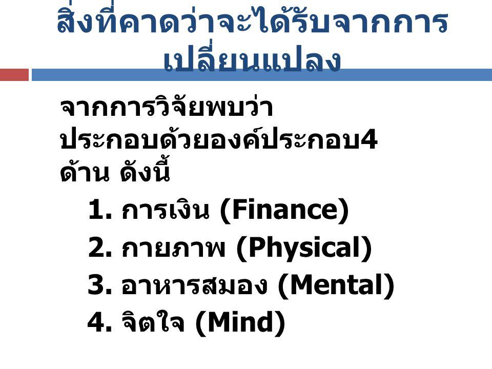 สิ่งที่คาดว่าจะได้รับจากการ เปลี่ยนแปลง จากการวิจัยพบว่า ประกอบด้วยองค์ประกอบ 4 ด้าน ดังนี้ 1. การเงิน (Finance) 2. กายภาพ (Physical) 3. อาหารสมอง (Me