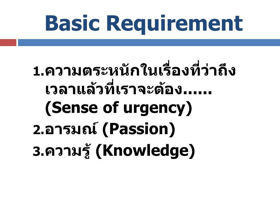Basic Requirement  ความตระหนักในเรื่องที่ว่าถึง เวลาแล้วที่เราจะต้อง......